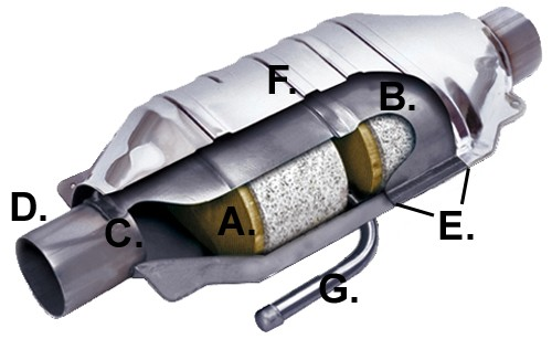 Cutaway diagram of MagnaFlow catalytic converter