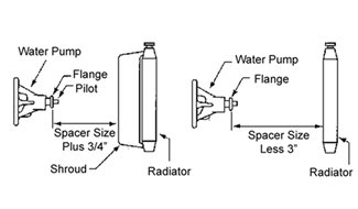Belt-Driven Radiator Fan Diagram