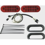 LED Light Kit for Railed Cargo Carriers Review