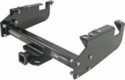 Class III Round Receiver Hitch