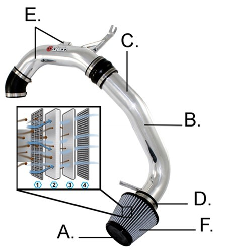 Air Intake System Diagram : Takeda link direct fit cold air intake system with pro dry
