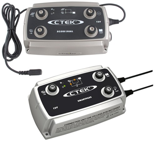 Battery Chargers CTEK Power Inc CTEKD250S-56676