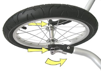 Croozer jogging arms and wheel connected with quick-release skewer in open position