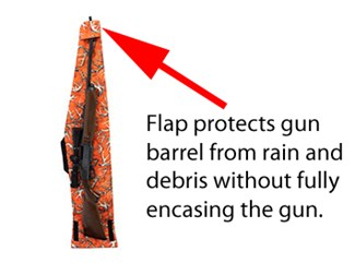 Protective flap keeps debris out of the barrel