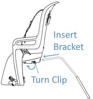 Image Result For Installing Back Seat