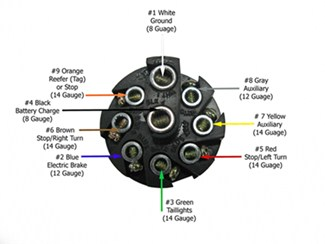PK12906 on trailer 7 pin plug wiring diagram