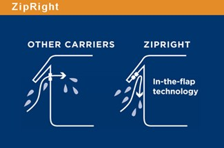 Diagram of zip right zipper placement on Pack Right cargo bag