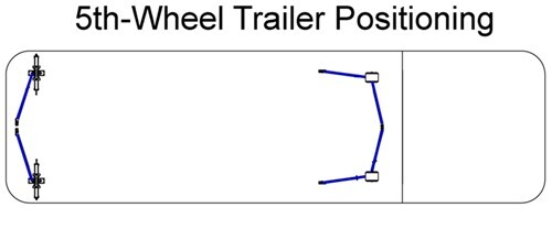 ultra-fab strut stabilizers for trailers and rvs - the eliminator