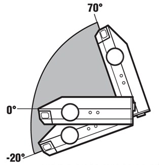 90-Degree Voyager mounting