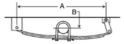 Hanger Locations for Single Axle