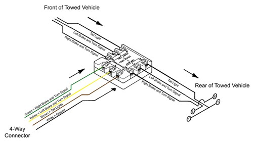 bx8811_aa_500 ba falcon tow bar wiring diagram towed vehicle wiring \u2022 wiring car dolly wiring diagram at crackthecode.co