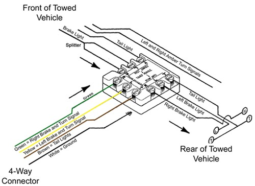 bx8811_cc_500 tow ready wiring diagram kc hilites wiring diagram \u2022 wiring car dolly wiring diagram at crackthecode.co