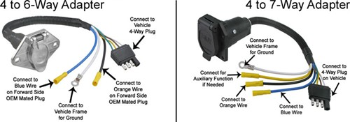 brake controller installation on a full size ford truck or suv Four Prong Trailer Wiring Diagram 4 to 6 and 7 way adapters four prong trailer wiring diagram