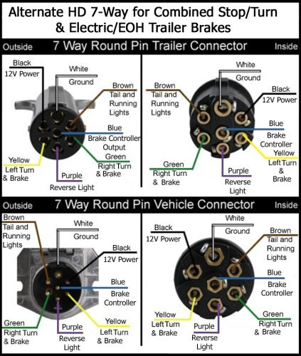 7 Rv Blade Wiring Diagram : Pin horse trailer wiring diagram get free image about