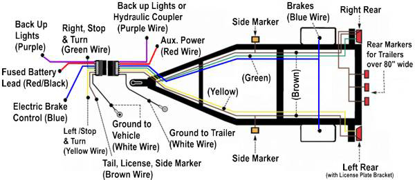 trailer wiring diagrams etrailer com rh etrailer com  wiring diagram for 7 pin trailer hitch