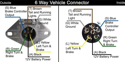 7 way round pin trailer wiring diagram a wiring diagram 7 way flat wiring diagram wirdig
