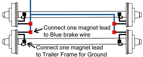 trailer wiring diagrams etrailer com rh etrailer com wiring horse trailer electric brakes wiring electric trailer brake magnets