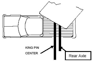 fifth wheel trailer hitch information and installation tips slider in highway position