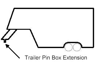 extended pin box fifth wheel