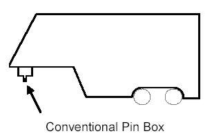 conventional pin box fifth wheel