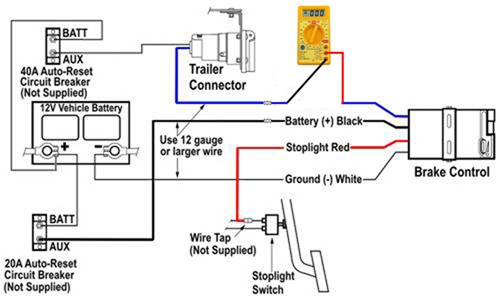 Test Trailer Wiring Harness Multimeter : Testing trailer brake magnets for proper function