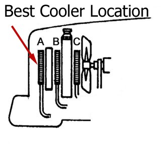 Faq About Engine Transmission Coolers on power steering pump