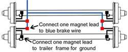 Parts needed to add electric drum brakes to a trailer etrailer diagram of power wire going to each trailer brake asfbconference2016 Gallery