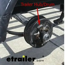 Parts Needed to Add Electric Drum Brakes to a Trailer | etrailer com