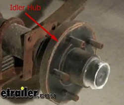 You May Be Considering Adding Electric Over Hydraulic Disc Brakes To A Trailer That Has No Or Converting From Drum