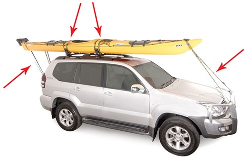 Roof Mounted Watersport Carriers Etrailer Com