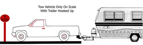Tow Vehicle on Scale with Trailer Hooked Up