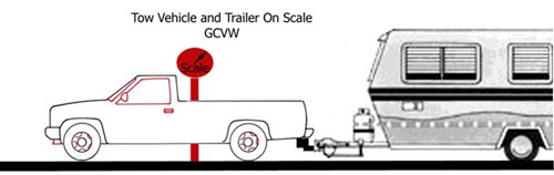 Truck and trailer on scale - trailer hooked up