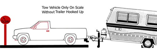 Truck only on scale - trailer not hooked up