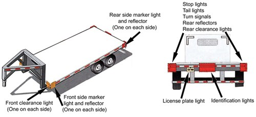 trailer lighting requirements com diagram of trailer over 80 inches wide and greater than 10 000 lbs gvwr and less than