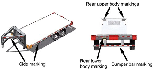 trailer marker light requirements