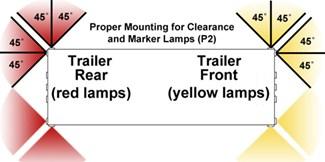 Marvelous Trailer Lighting Requirements Etrailer Com Wiring Digital Resources Dimetprontobusorg