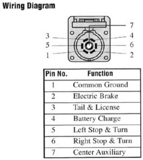 nissan tow package wiring harness 118266 118267 7 way harness Trailer Light Wiring Harness Diagram