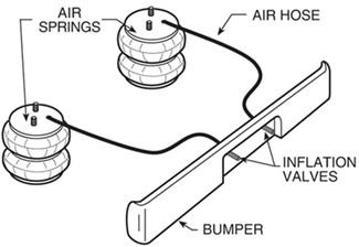 firestone ride rite air helper springs double convoluted rear firestone ride rite air spring airline installation