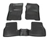 Ford Focus Floor Mats