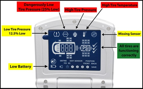 Hopkins TPMS monitor diagram