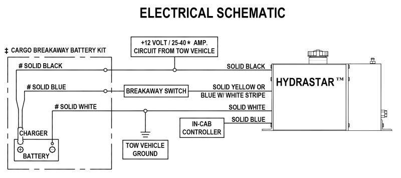 2000 Holiday Rambler Wiring Diagram The Best Wiring