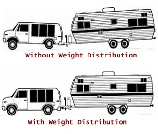 Pro Series Weight Distribution diagram