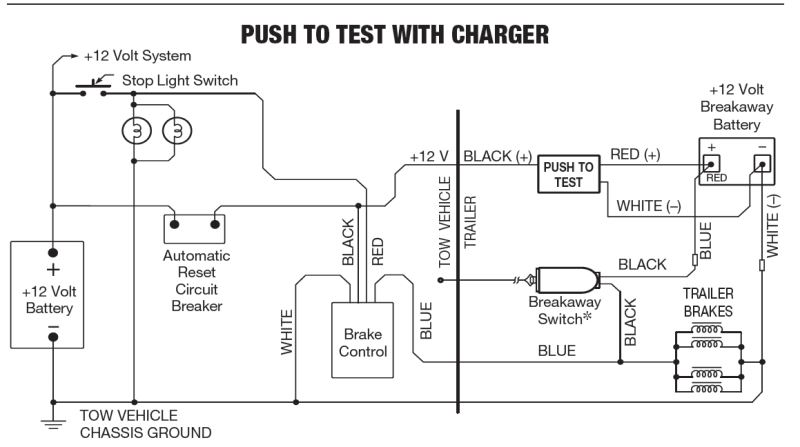 trailer breakaway wiring with no charger battery charger wire diagram  iphone 5 charger cable wire diagram