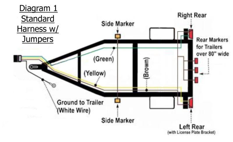 Typical Utility Trailer Wiring Diagram : Utility trailer light wiring diagram and required parts