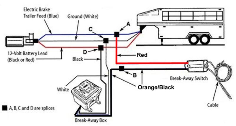 dexter axle ke wiring diagram get free image about wiring diagram