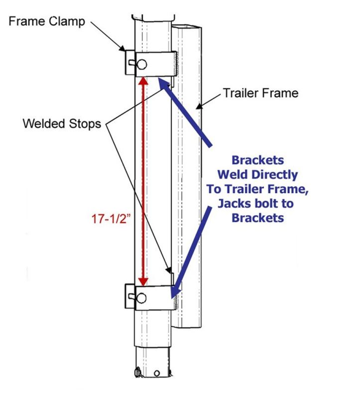 replacement landing gear recommendation for 2005 keystone everest fifth wheel trailer