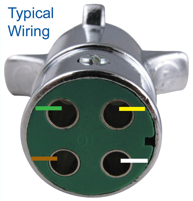 Diagram  7 Way Round Pin Trailer Plug Wiring Diagram Full