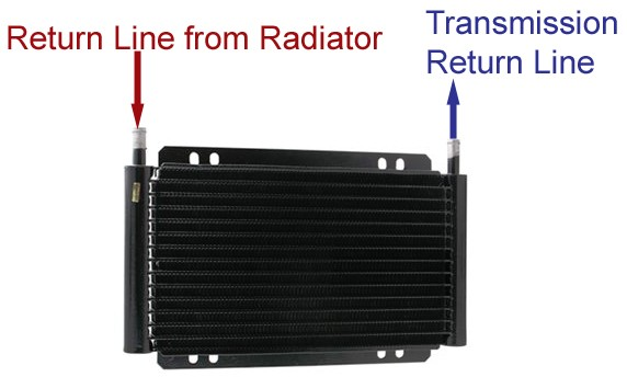 faq about engine transmission coolers with Question 19054 on 2075787 also News item additionally 238634 1969 Volkswagen Westfalia 89936 Miles Red Van 20l H4 4 Speed Manual furthermore 2994451513 likewise Earls 19 Row Oil Cooler Core Grey 3.