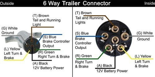 wiring color code on ford motor home with 7 way connector