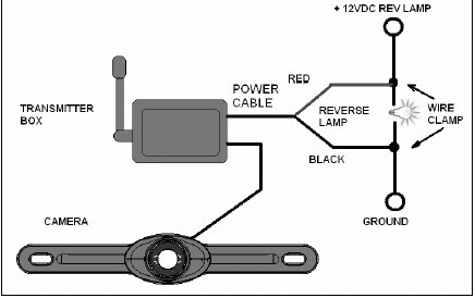 peak backup camera wiring diagram with Question 19976 on Float Switches For Back Up Pump Control furthermore Benj S Eb T5 Ghia Wagon T71774 117 also Wiring Diagram For Wireless Backup Camera in addition Esky 4 3 Inch Foldable Tft Lcd Monitor Backup Reverse Monitor Night Vision Universal 7pcs Led Night Vision Car Rear View Camera System Patented Technology Switchable Guideline And Viewing F likewise Feliz Cumpleanos gif.